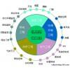 深圳实验室空调,精密空调实验室的首选